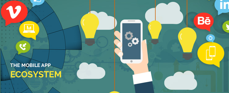 The Mobile App Ecosystem is Changing – What You Need to Know ?