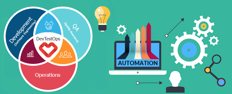 [Infographic] How Automation is powering transition to DevOps?