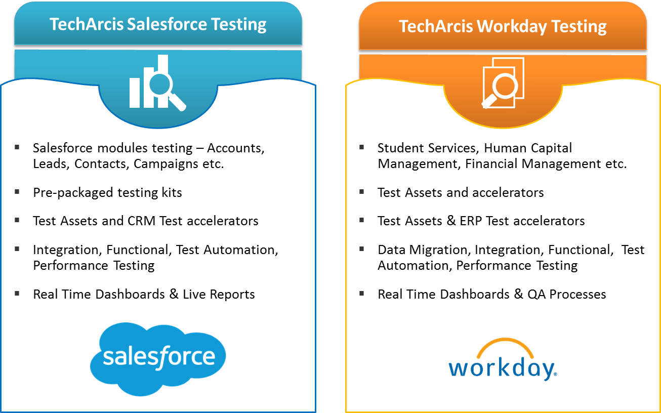 Salesforce And Workday Testing Services Techarcis